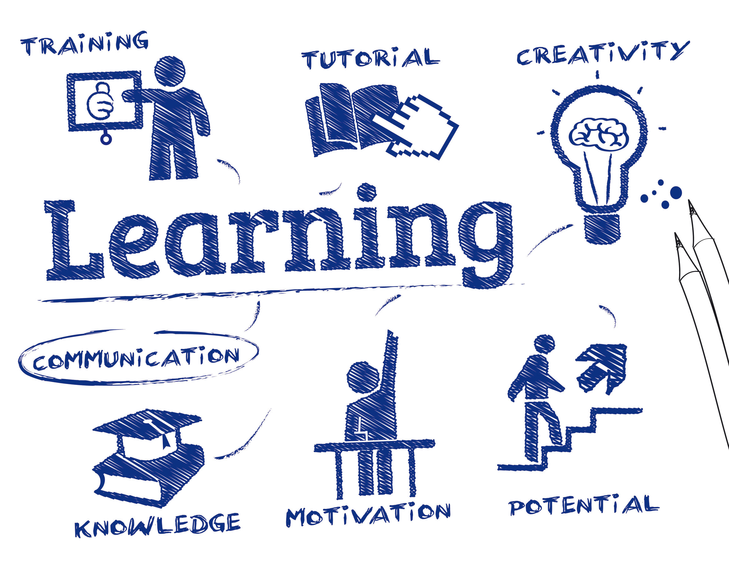 Learning and development, not just training